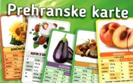 Naslovnica za Prehranske karte